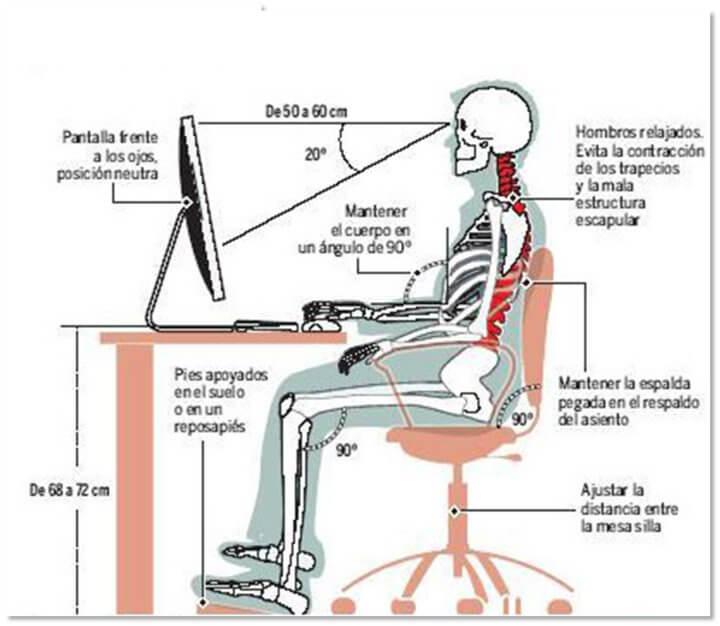 Cuídate: Ejemplo de higiene postural frente al ordenador