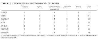 tabla4