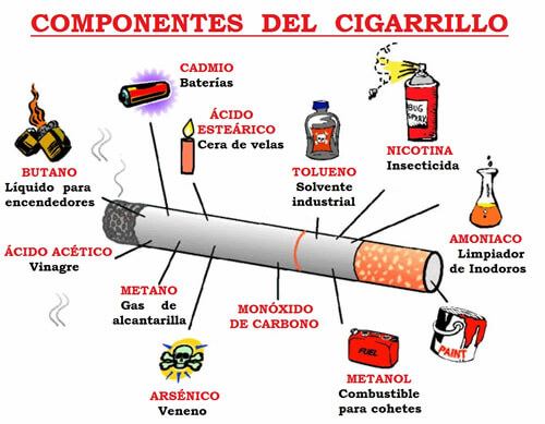 componentes__cigarro