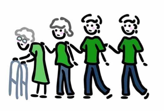 El apoyo social y familiar es sin duda, la variable de mayor relevancia a considerar en casos de sobrecarga, aliviando la situación y sirviendo de ayuda y protección al cuidador.