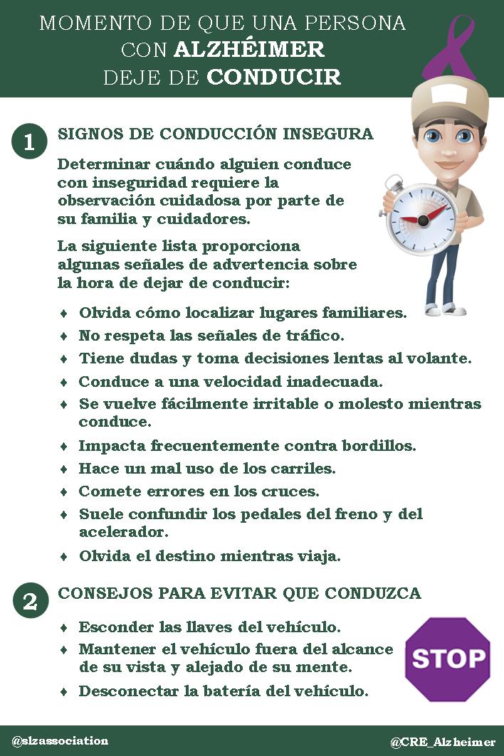 Infografia Signos de Conducción Insegura