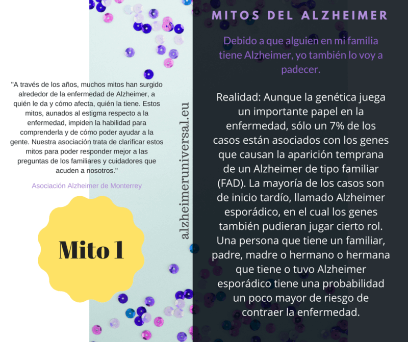 Mitos del Alzheimer- Mito 1