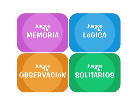 Juegos Para Ejercitar La Memoria Nuevos Blog Alzheimer 2 0