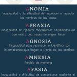 Las 5 A's del Alzheimer (explicadas).
