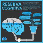 Reserva cognitiva explicada